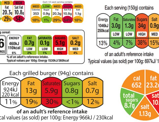 Here's Why We Need to be Reading Nutrition Labels Way More Carefully